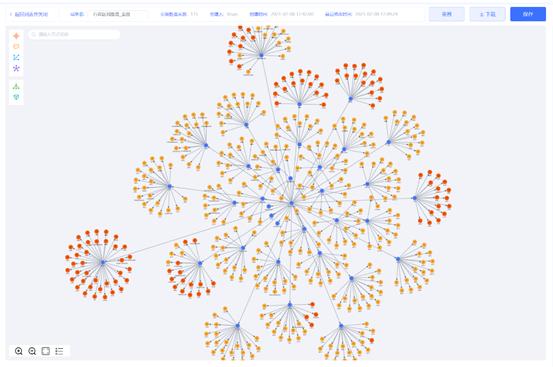 以数为纽,图谱链接,平台推动数据资源与业务场景协同